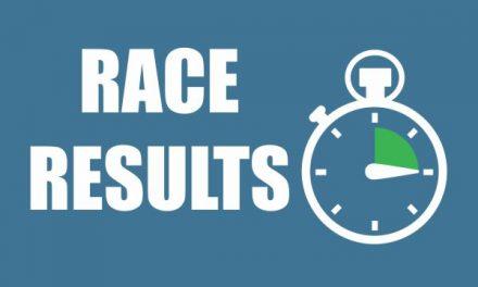 Cougar Challenge 5k Results